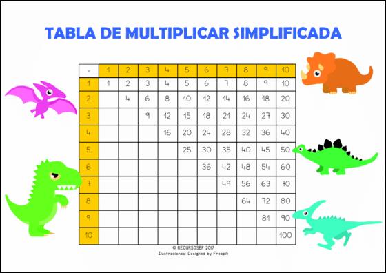 tabla-de-multiplicar-simplificada.png